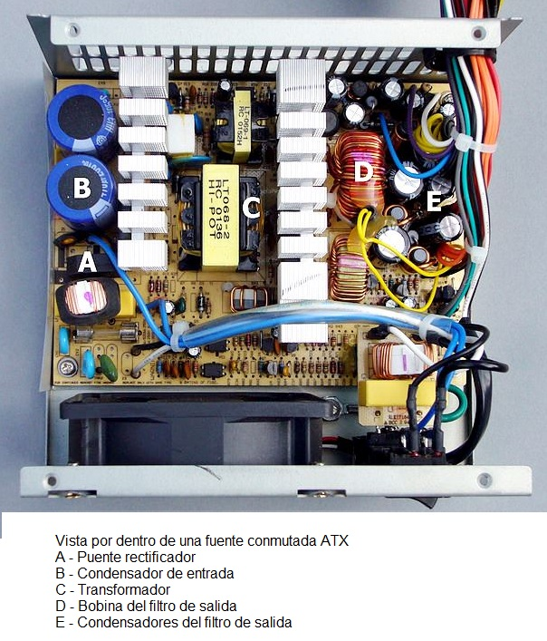 610px-ATX_power_supply_interior